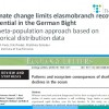 Climate change limits elasmobranch recovery potential in the German Bight