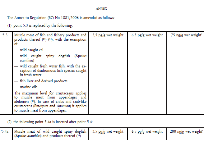 EU dogfish pcb_2